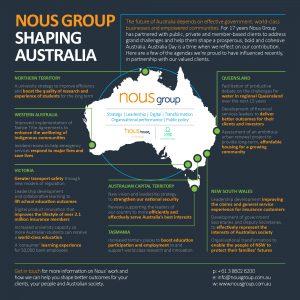 Celebrating Australia Day - news item