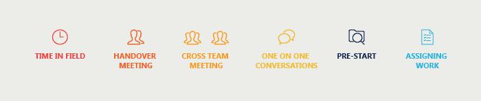 Mining_company_process