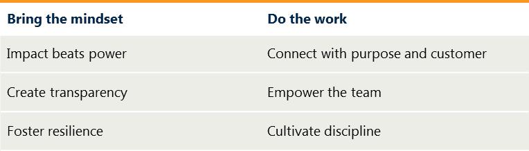 Meeting the digital leadership challenge
